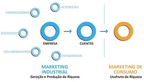 marketingindustrial.jpg